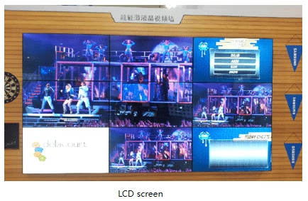 What is the difference in LED display, LCD,Projector And DLP (1)