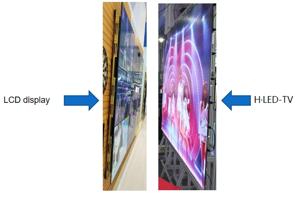 What is the difference in LED display, LCD,Projector And DLP (12)