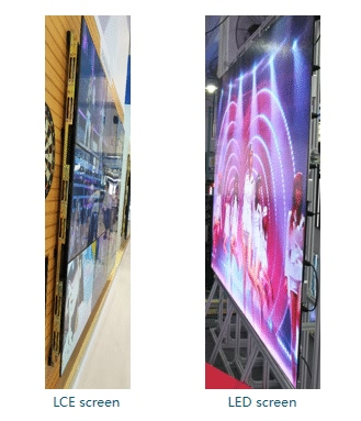What is the difference in LED display, LCD,Projector And DLP (2)